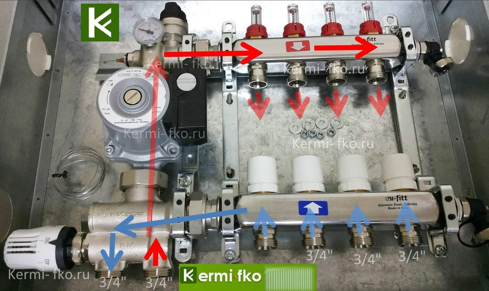 Смесительный узел с теплообменником для теплого пола физика что такое теплообменник