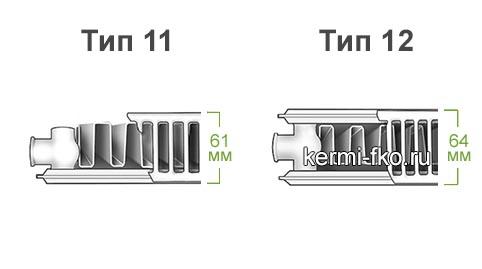 купить отопительные батареи керми стальные панельные радиаторы отопления kermi цены в москве тип 22