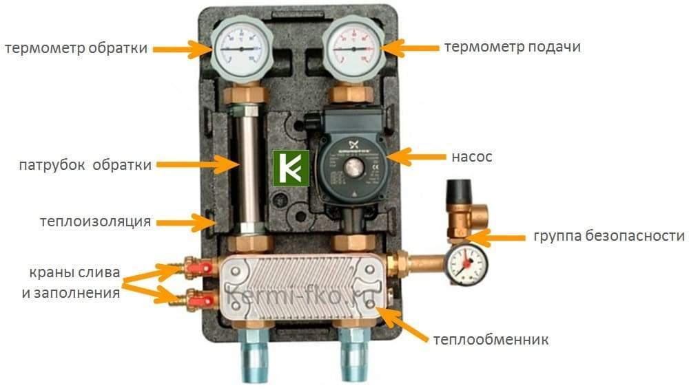 Группа теплообменника Уплотнения теплообменника Анвитэк ATX-90 Бийск
