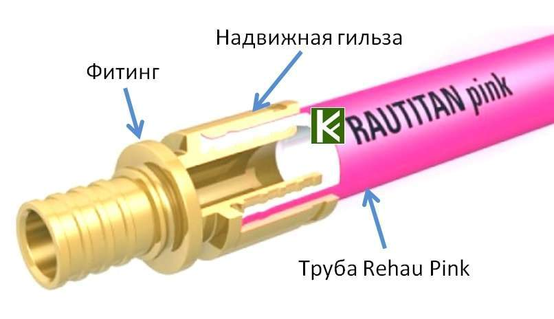 рехау пинк трубы для отопления Rehau Rautitan Pink
