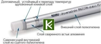 Трубы Рехау Стабил Rehau Stabil 16