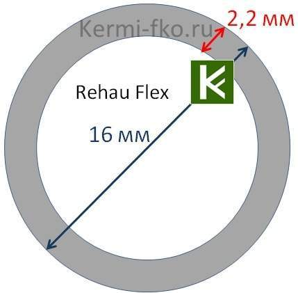 купить трубы Rehau Flex трубы из сшитого полиэтилена Рехау Флекс цены в Москве
