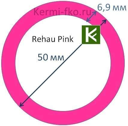 купить трубы Rehau Pink трубы из сшитого полиэтилена Рехау Пинк цены в Москве
