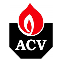 ACV (АЦВ)
