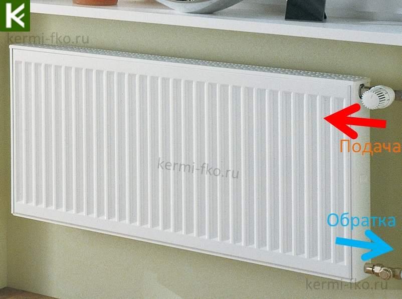 Купить радиаторы отопления для частного дома в москве домашний секс пожилых дома