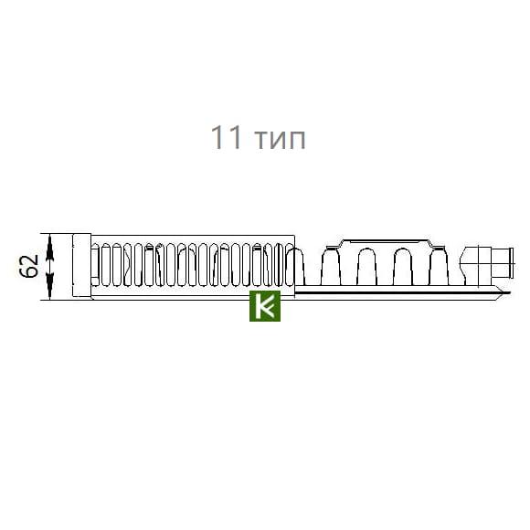 Радиаторы отопления Axis Classic с боковым подключением (Аксис)