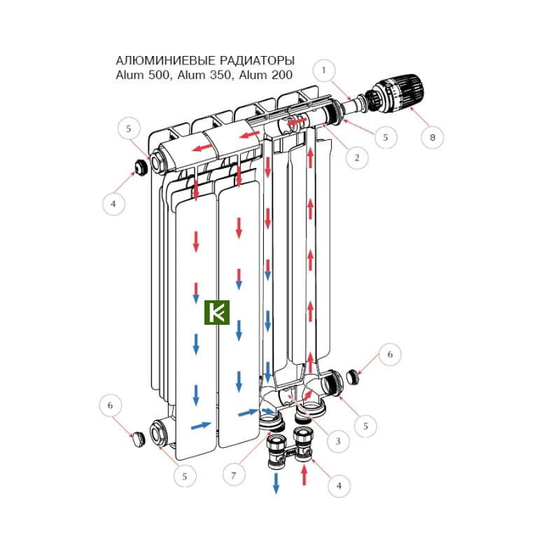 Алюминиевые радиаторы отопления RIFAR Alum Ventil 350 нижнее подключение