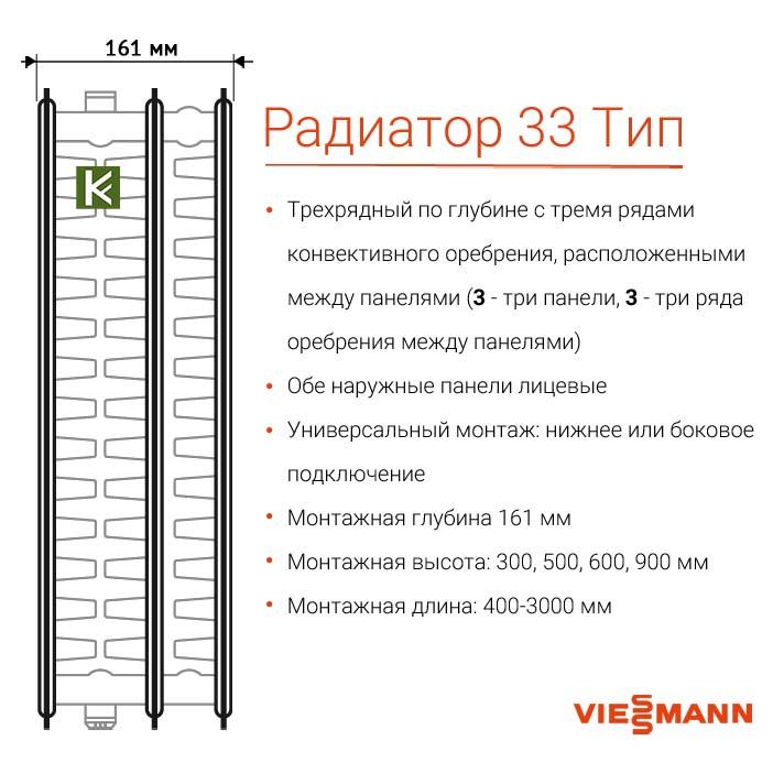 панельные радиаторы viessmann vitoset батареи висман